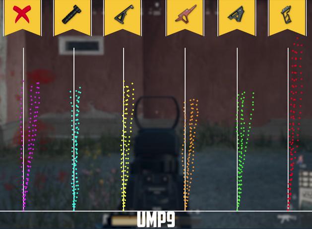 PUBG: Best Grip Guide