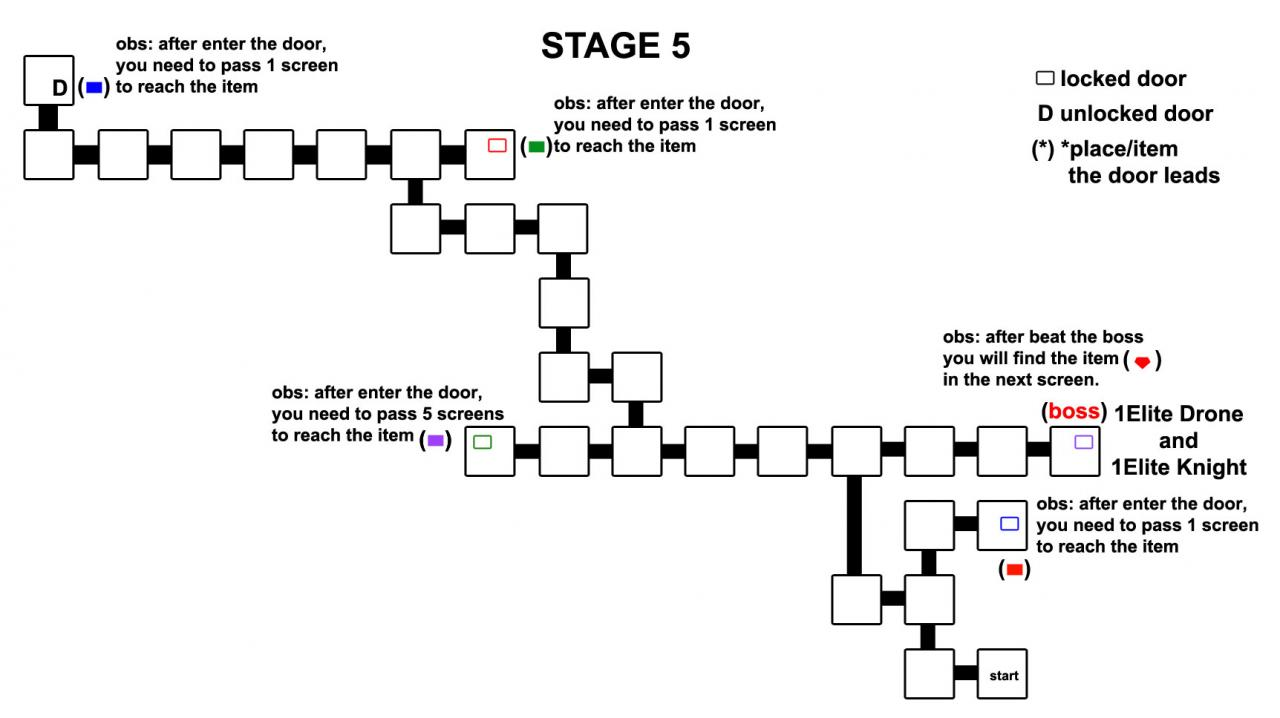 Ninjahtic: STAGE 1-6 Map Guide