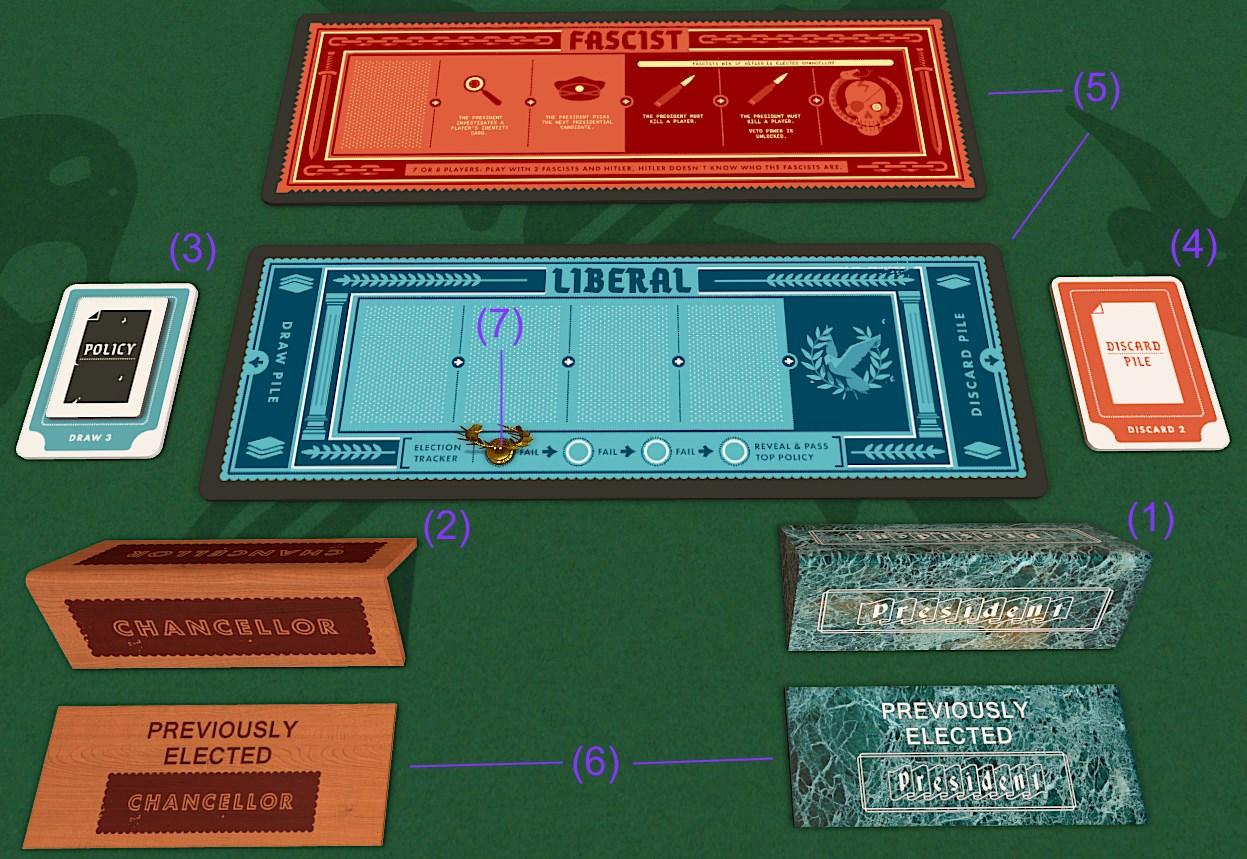 Tabletop Simulator: Secret Hitler Guide