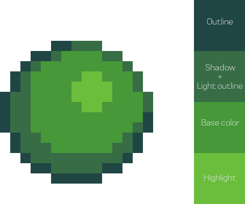 Starbound: Pixel Art Style Guide