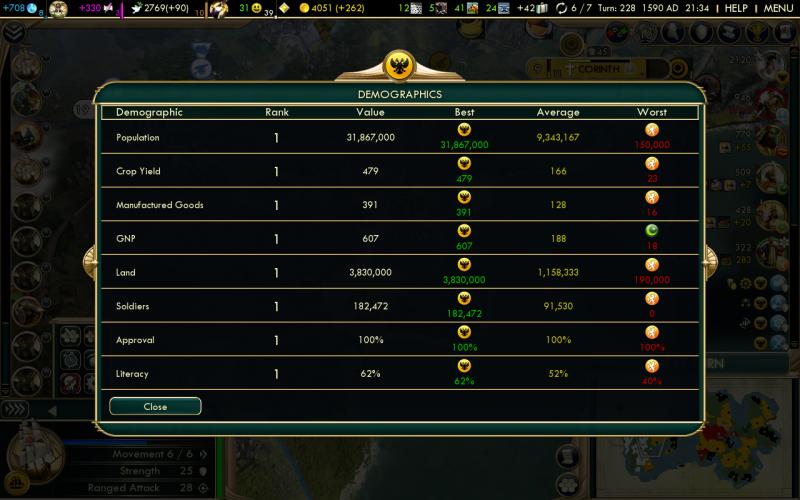 Sid Meier's Civilization V: All DLC Tier List