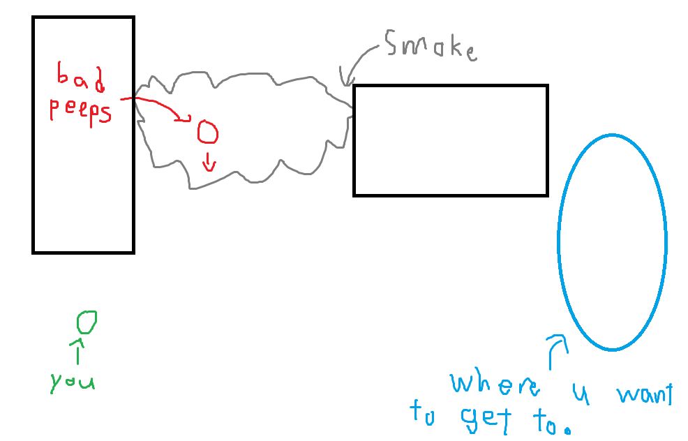 Insurgency: Sandstorm - How to Use Smokes