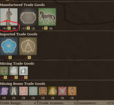 Field of Glory: Empires - Centralized Trade Guide