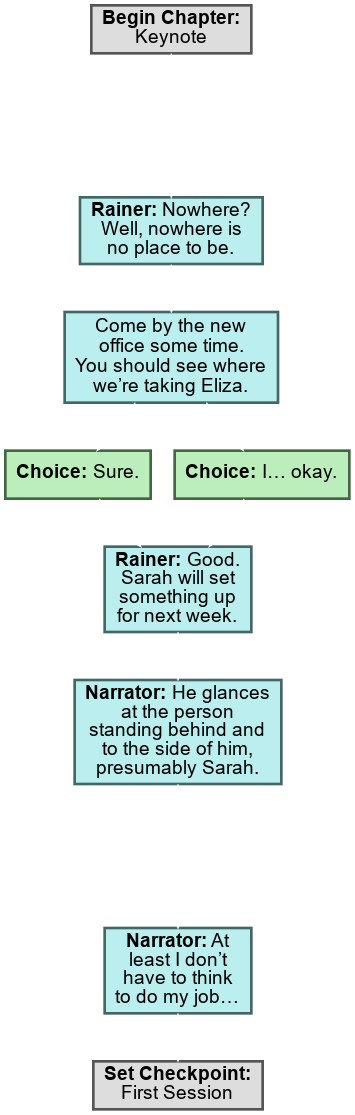 Eliza: Choices, Outcomes, and Endings Guide
