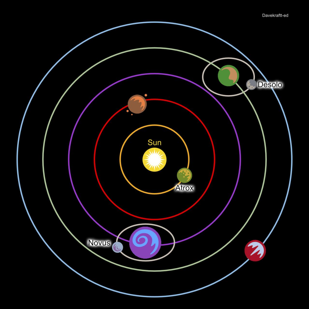 ASTRONEER: Resources & Starmap 1.4.15.0