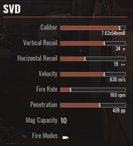 Insurgency: Sandstorm - Advanced Guide